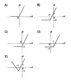 12.sinif-matematik-fonksiyonlar-testleri-45.