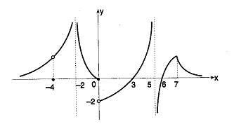 12.sinif-matematik-turev-testleri-11.