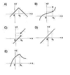 12.sinif-matematik-turev-testleri-2.