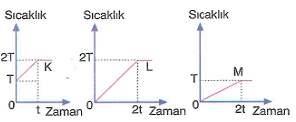 lys-fizik-madde-ozellikleri-testleri-60.