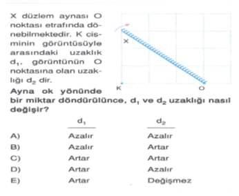 12-sinif-fizik-dalgalar-testleri-28.