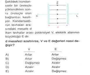 12-sinif-fizik-elektrik-manyetizma-testleri-28.
