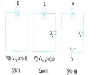12-sinif-fizik-elektrik-manyetizma-testleri-56.