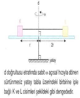12-sinif-fizik-kuvvet-ve-hareket-testleri-22.