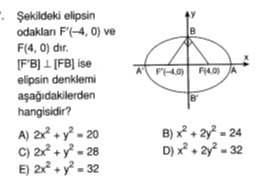 12.sinif-analitik-geometri-konikler-testleri-21.