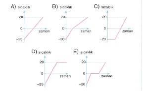 12.sinif-fizik-madde-ve-ozellikleri-testleri-13.