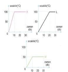 12.sinif-fizik-madde-ve-ozellikleri-testleri-20.