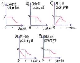 lys-fizik-madde-ozellikleri-testleri-461.