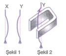 lys-fizik-madde-ozellikleri-testleri-561