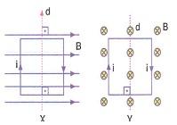 lys-fizik-madde-ozellikleri-testleri-574