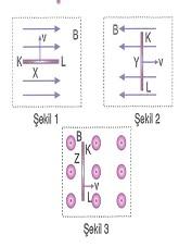 lys-fizik-madde-ozellikleri-testleri-586