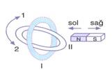 lys-fizik-madde-ozellikleri-testleri-591
