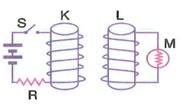 lys-fizik-madde-ozellikleri-testleri-592