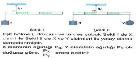ygs-fizik-kuvvet-testleri-53.