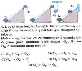 ygs-fizik-kuvvet-testleri-98.