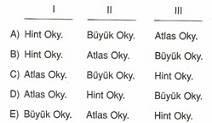 10-sinif-cografya-su-kaynaklari-testleri-8-Optimized