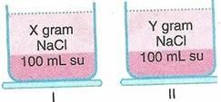 10.-sinif-kimyasal-karisimlar-testleri-3-Optimized