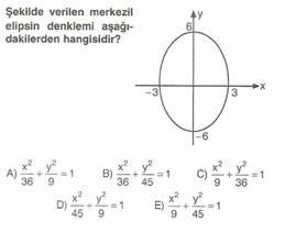 11.Sinif-Geometri-Elips-Testleri-3-Optimized