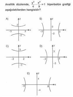 11.Sinif-Geometri-Elips-Testleri-36-Optimized