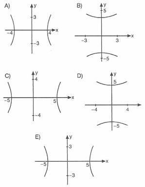 11.Sinif-Geometri-Elips-Testleri-40-Optimized