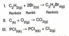 11.Sinif-Kimya-Reaksiyon-Hizlari-ve-Kimyasal-Degisme-Testleri-19-Optimized