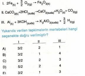 11.Sinif-Kimya-Reaksiyon-Hizlari-ve-Kimyasal-Degisme-Testleri-24-Optimized