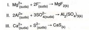 11.Sinif-Kimya-Reaksiyon-Hizlari-ve-Kimyasal-Degisme-Testleri-6-Optimized