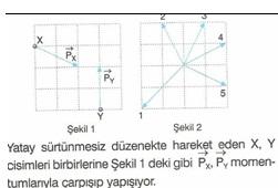 11.Sinif-fizik-hareket-ve-kuvvet-testleri-26