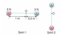 11.Sinif-fizik-hareket-ve-kuvvet-testleri-6