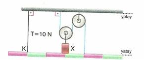 11.Sinif-fizik-hareket-ve-kuvvet-testleri-72