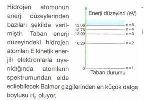 11.Sinif-modern-fizik-testleri-19-Optimized