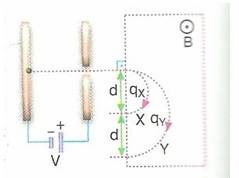 11.sinif-fizik-elektirk-ve-manyetizma-testleri-34-Optimized