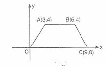 11.sinif-geometri-analitik-duzlemde-cokgen-ve-dortgen-testleri-1