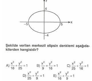 11.sinif-geometri-elips-testleri-2-Optimized