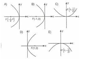 11.sinif-geometri-parabol-testleri-8-Optimized