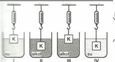8.-Sinif-Fen-Ve-Teknoloji-Hareket-Ve-Kuvvet-Testleri-1-Optimized