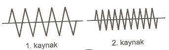 8.Sinif-Fen-ve-Teknoloji-Ses-Testleri-8-Optimized