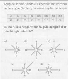 9.sinif-cografya-testler-24.-Optimized