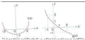 9.sinif-matematik-fonskiyonlar-testleri-28-Optimized