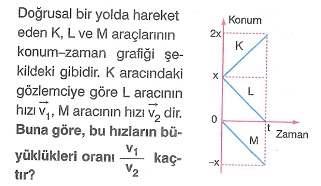 ygs-fizik-kuvvet-testleri-131.