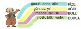 6.-Sinif-Turkce-sozcukte-anlam-testleri-5