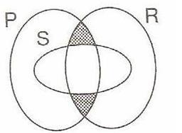 6.sinif-matematik-kumeler-testleri-3