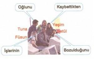 6.sinif-turkce-yazim-bilgisi-testleri-2