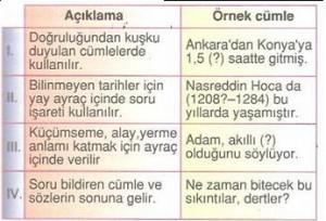 6.sinif-turkce-yazim-bilgisi-testleri-7