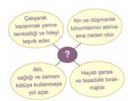 7-sinif-sosyal-bilgiler-din-kulturu-ve-ahlak-bilgisi-testleri-15