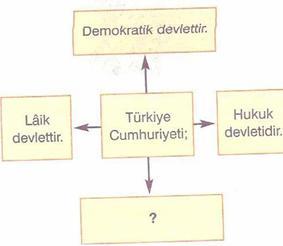 sosyal-bilgiler-yasayan-demokrasi-testleri-4