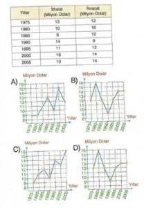 6.sinif-matematik-arastirma-sorusu-olusturma-ve-veri-olusturma-testleri-10.