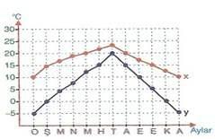 6.sinif-matematik-arastirma-sorusu-olusturma-ve-veri-olusturma-testleri-15.