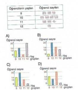 6.sinif-matematik-arastirma-sorusu-olusturma-ve-veri-olusturma-testleri-7.