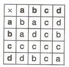 6.sinif-matematik-dogal-sayilarla-islemler-sorulari-14.